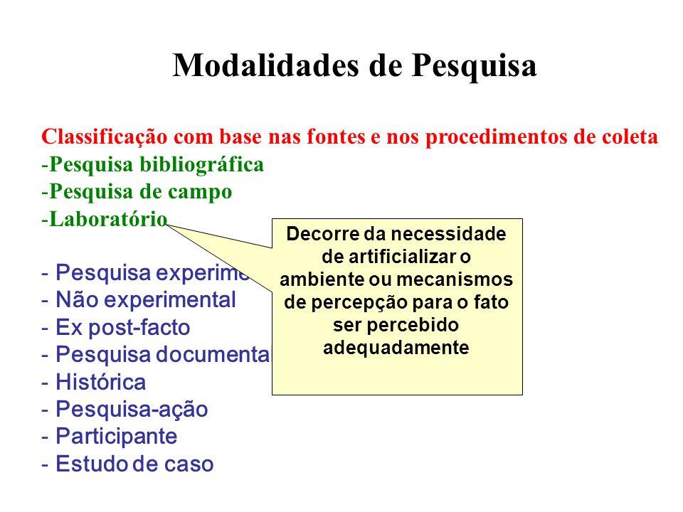 Modalidades de Pesquisa Antonio Carlos Gil (1994) e Antonio Raimundo Santos (1999): Classificação com base nas fontes e nos procedimentos de coleta -Pesquisa bibliográfica -Pesquisa de campo -Laboratório - Pesquisa experimental - Não experimental - Ex post-facto - Pesquisa documental - Histórica - Pesquisa-ação - Participante - Estudo de caso Quando se determina um objeto de estudo, seleciona- se as variáveis que seriam capazes de influenciá-lo e define-se as formas de controle e de observação dos efeitos que a variável produz no objeto.