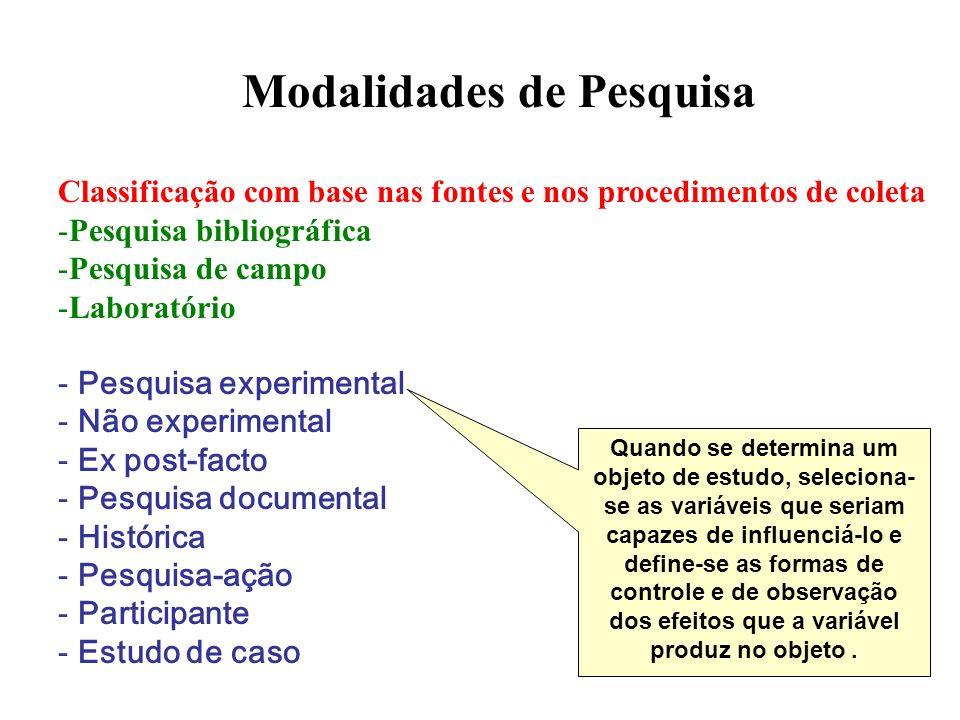 Modalidades de Pesquisa Antonio Carlos Gil (1994) e Antonio Raimundo Santos (1999): Classificação com base nas fontes e nos procedimentos de coleta -Pesquisa bibliográfica -Pesquisa de campo -Laboratório - Pesquisa experimental - Não experimental - Ex post-facto - Pesquisa documental - Histórica - Pesquisa-ação - Participante - Estudo de caso Quando não se pode controlar variáveis independentes, podem ser pesquisas que usem métodos quantitativos ou qualitativos, como uma combinação de métodos para localizar um ponto específico