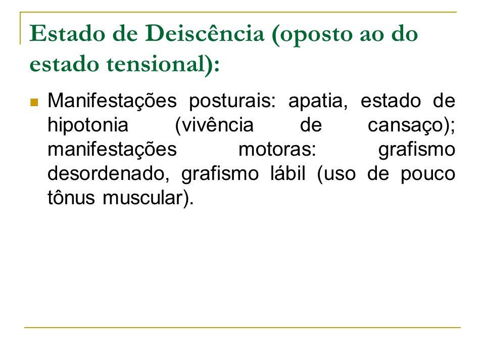 Estado de Deiscência (oposto ao do estado tensional): Manifestações posturais: apatia, estado de hipotonia (vivência de cansaço); manifestações motora