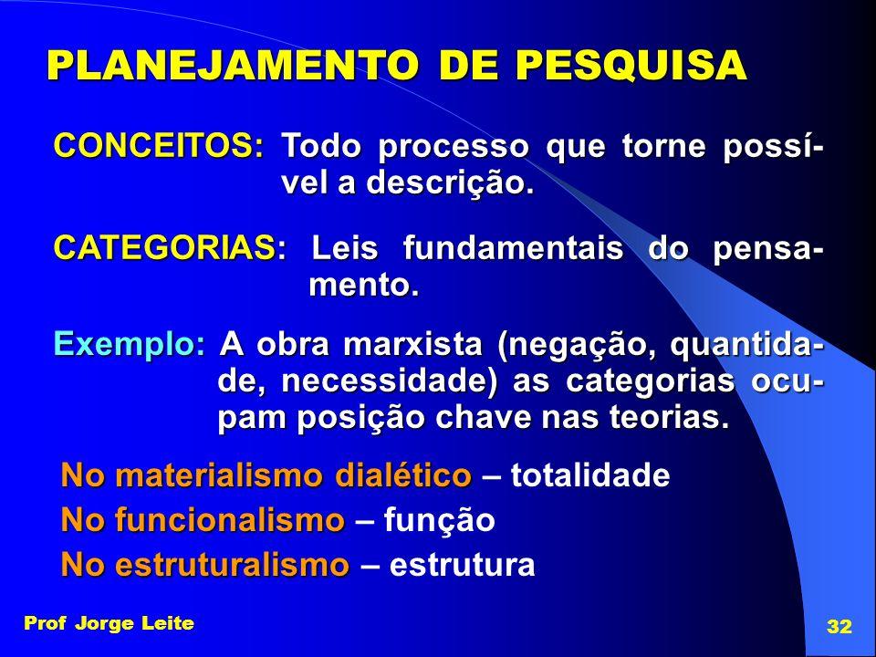 Prof Jorge Leite 32 CONCEITOS: Todo processo que torne possí- vel a descrição. CATEGORIAS: Leis fundamentais do pensa- mento. Exemplo: A obra marxista