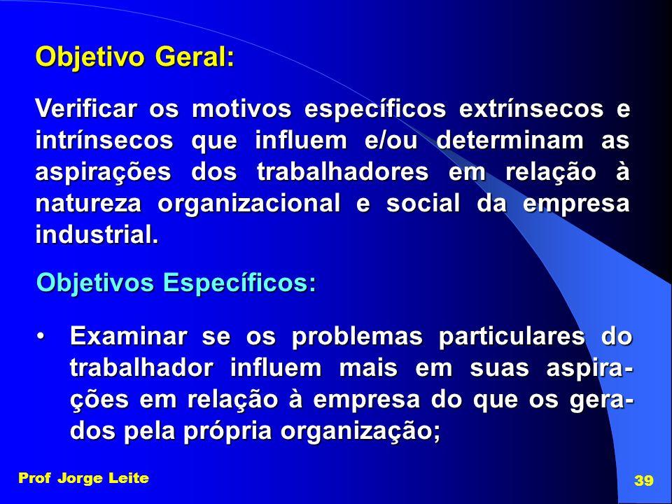 Prof Jorge Leite 39 Verificar os motivos específicos extrínsecos e intrínsecos que influem e/ou determinam as aspirações dos trabalhadores em relação