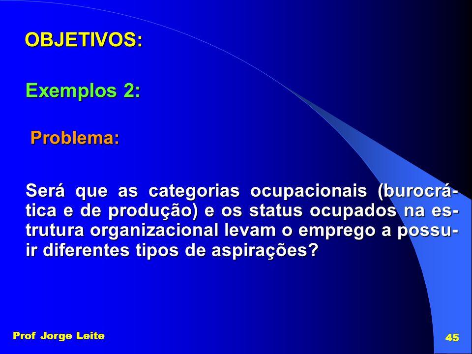 Prof Jorge Leite 45 OBJETIVOS: Exemplos 2: Problema: Será que as categorias ocupacionais (burocrá- tica e de produção) e os status ocupados na es- tru