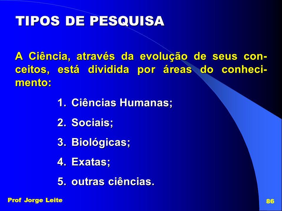 Prof Jorge Leite 86 TIPOS DE PESQUISA A Ciência, através da evolução de seus con- ceitos, está dividida por áreas do conheci- mento: 1.Ciências Humana
