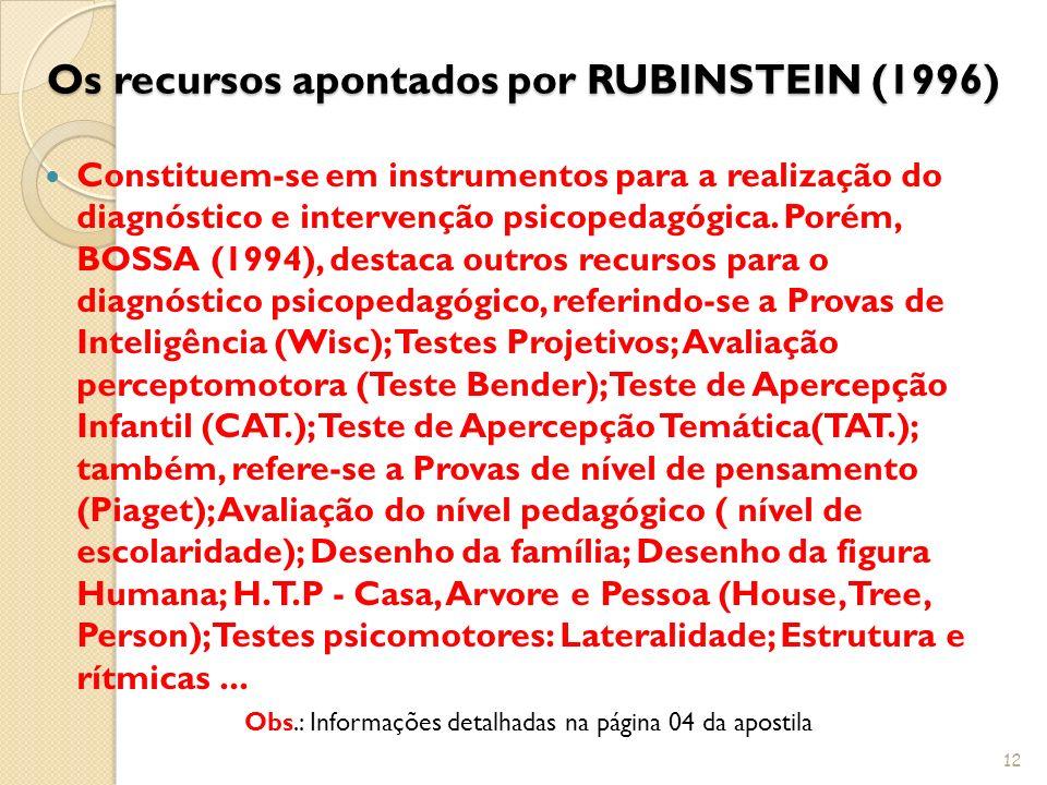 Os recursos apontados por RUBINSTEIN (1996) Constituem-se em instrumentos para a realização do diagnóstico e intervenção psicopedagógica. Porém, BOSSA