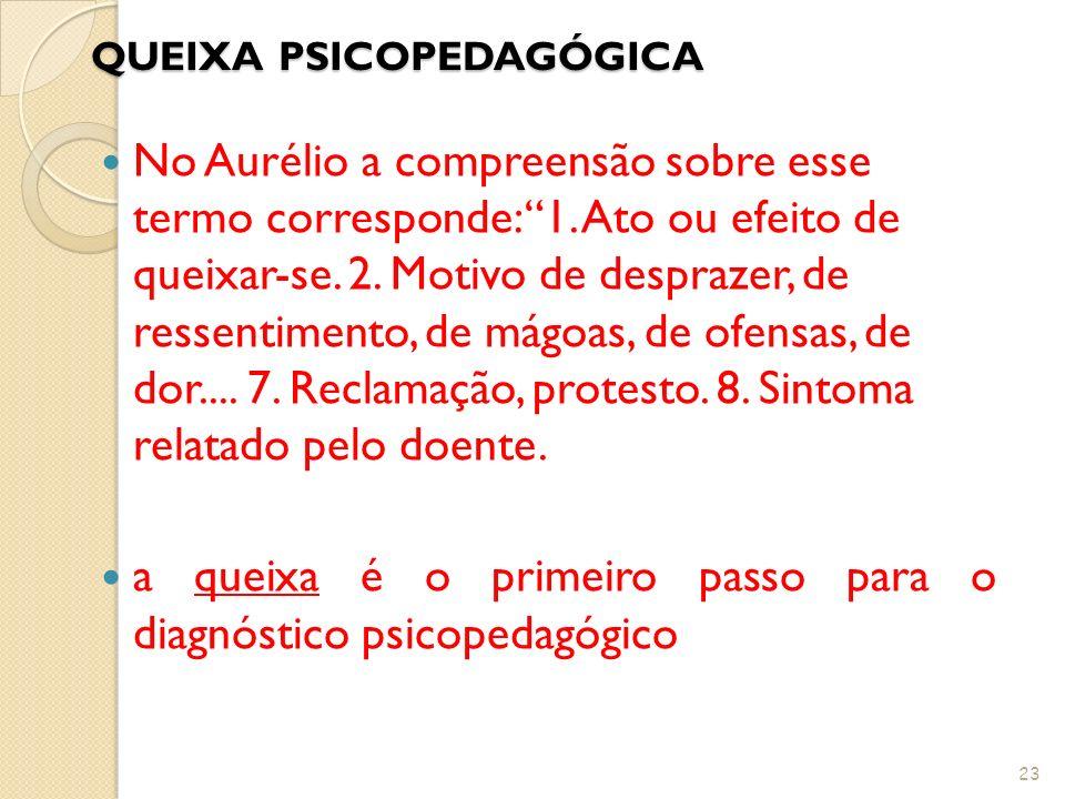 QUEIXA PSICOPEDAGÓGICA No Aurélio a compreensão sobre esse termo corresponde: 1. Ato ou efeito de queixar-se. 2. Motivo de desprazer, de ressentimento