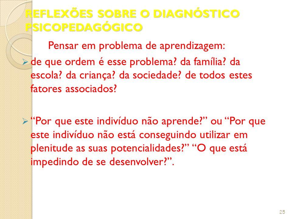 REFLEXÕES SOBRE O DIAGNÓSTICO PSICOPEDAGÓGICO Pensar em problema de aprendizagem: de que ordem é esse problema? da família? da escola? da criança? da