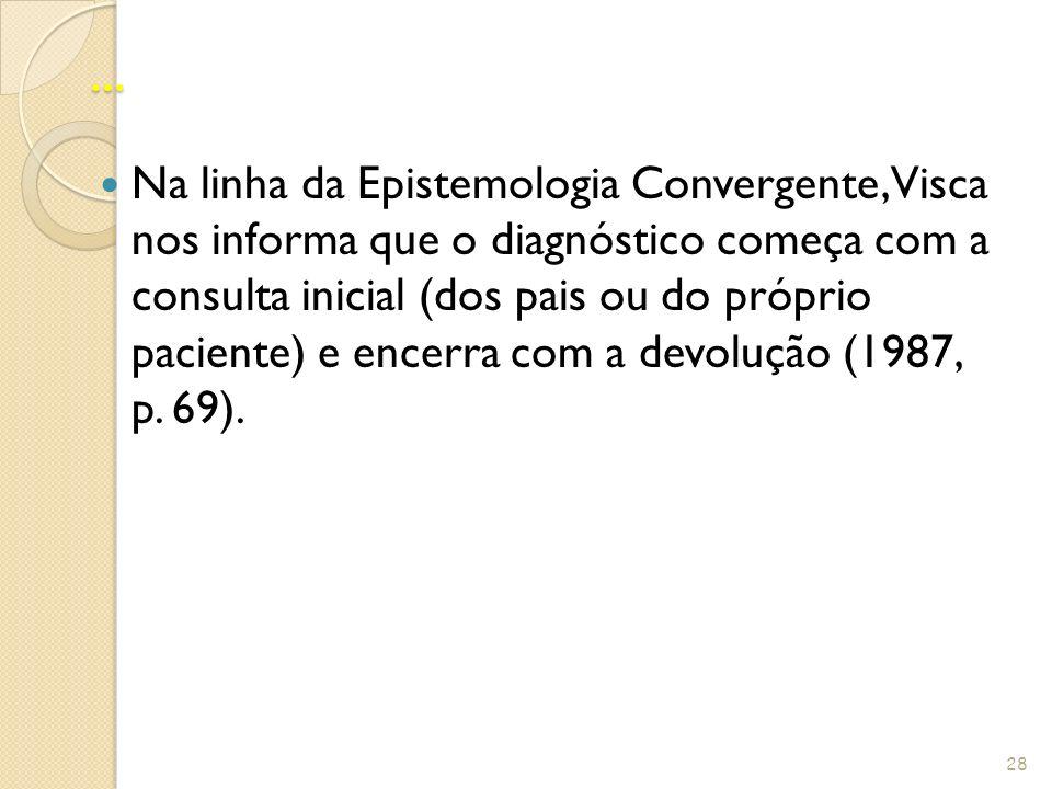 ... Na linha da Epistemologia Convergente, Visca nos informa que o diagnóstico começa com a consulta inicial (dos pais ou do próprio paciente) e encer