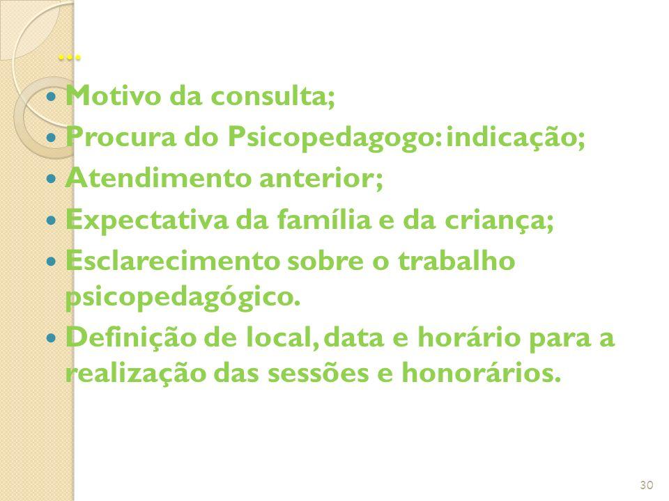 ... Motivo da consulta; Procura do Psicopedagogo: indicação; Atendimento anterior; Expectativa da família e da criança; Esclarecimento sobre o trabalh