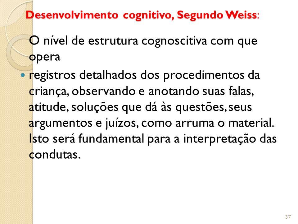Desenvolvimento cognitivo, Segundo Weiss: O nível de estrutura cognoscitiva com que opera registros detalhados dos procedimentos da criança, observand
