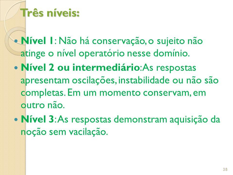 Três níveis: Nível 1: Não há conservação, o sujeito não atinge o nível operatório nesse domínio. Nível 2 ou intermediário: As respostas apresentam osc