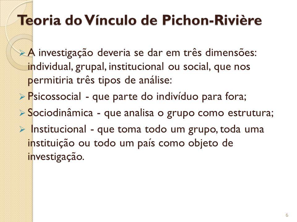 Teoria do Vínculo de Pichon-Rivière A investigação deveria se dar em três dimensões: individual, grupal, institucional ou social, que nos permitiria t
