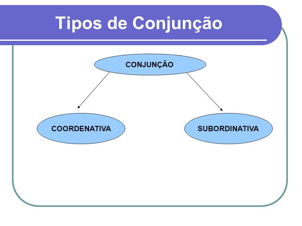 Tipos de Conjunção CONJUNÇÃO COORDENATIVASUBORDINATIVA