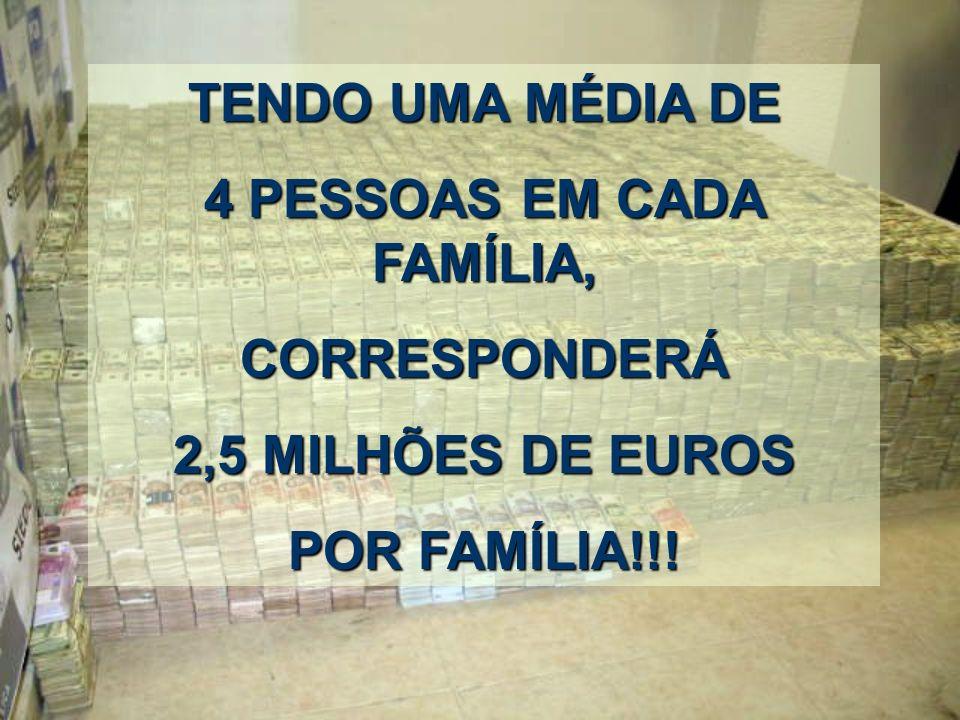652,18 milhões de euros, para cada habitante para cada habitanteda ESPANHA !