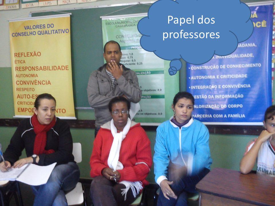 Papel dos professores