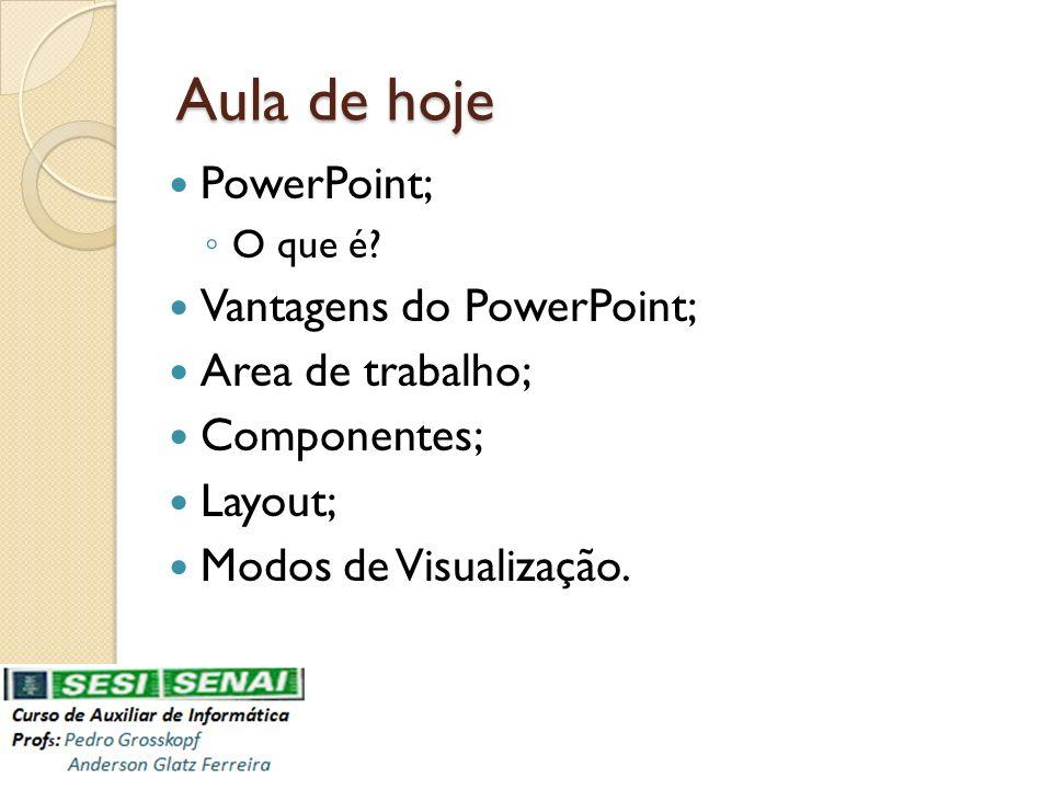 Modos de Visualização O PowerPoint possui quatro modos de exibição: Normal, Classificação de slides, Apresentação de slides e Anotações.