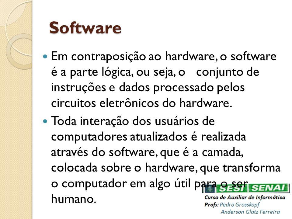 Software Em contraposição ao hardware, o software é a parte lógica, ou seja, o conjunto de instruções e dados processado pelos circuitos eletrônicos d