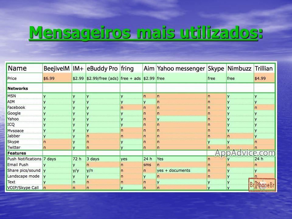 Histórico Esta é uma tabela de navegadores web para computadores pessoais, por ano de lançamento da versão maior, em ordem cronológica, com o número aproximado de usuários de Internet no mundo em milhões.