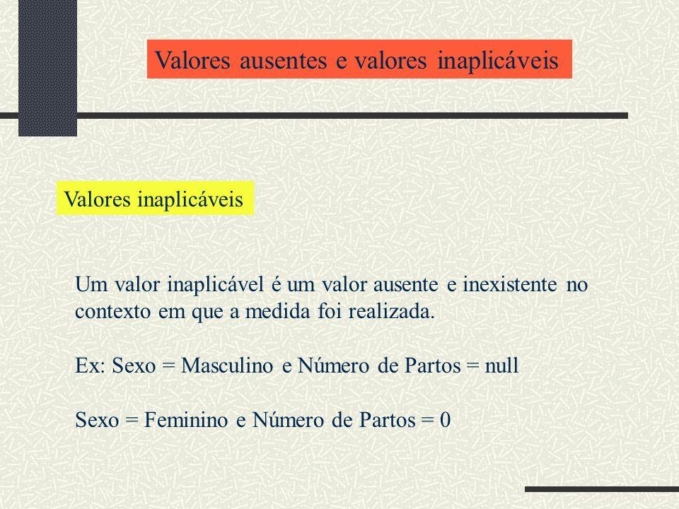 Valores ausentes e valores inaplicáveis Um valor inaplicável é um valor ausente e inexistente no contexto em que a medida foi realizada. Ex: Sexo = Ma