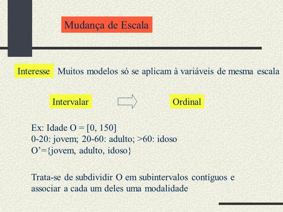 Mudança de Escala Ex: Idade O = [0, 150] 0-20: jovem; 20-60: adulto; >60: idoso O={jovem, adulto, idoso} Trata-se de subdividir O em subintervalos con