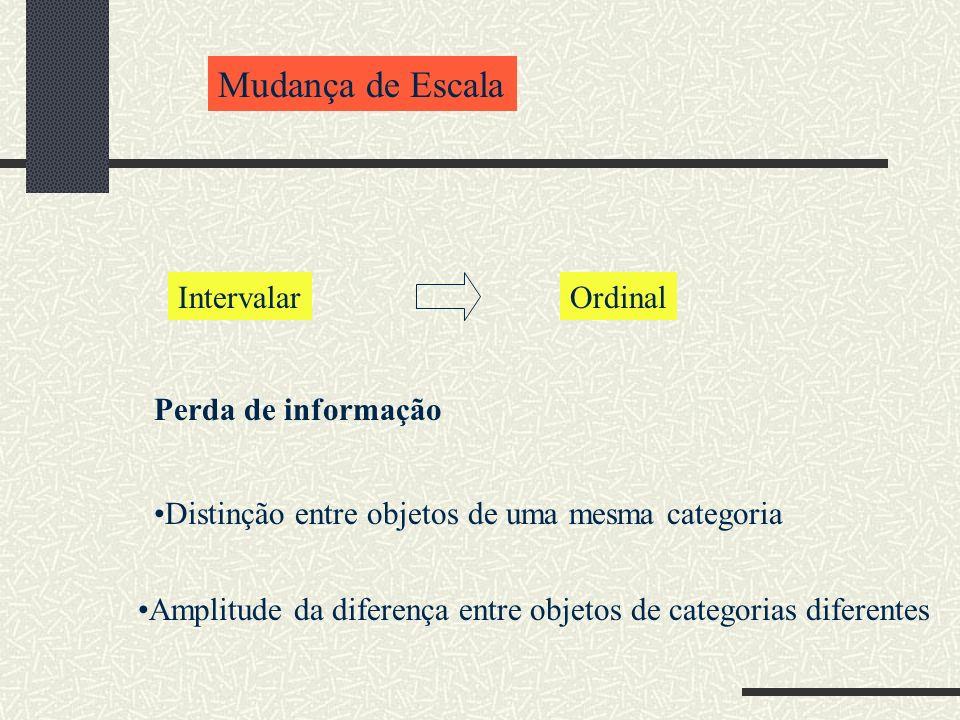 Mudança de Escala Intervalar Perda de informação Ordinal Distinção entre objetos de uma mesma categoria Amplitude da diferença entre objetos de catego
