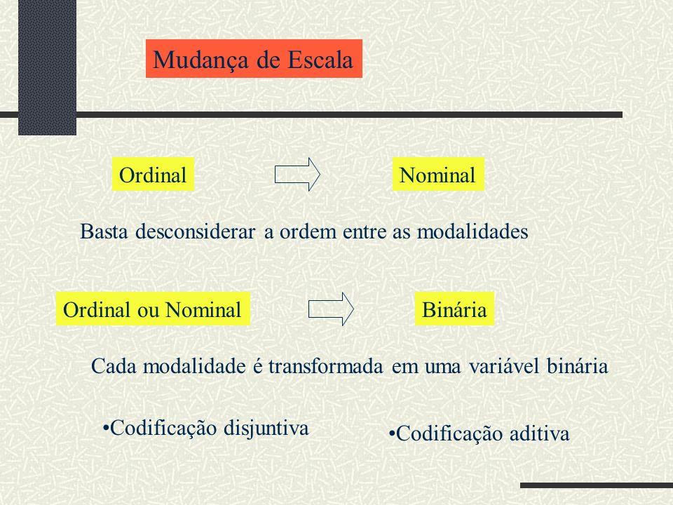 Mudança de Escala OrdinalNominal Basta desconsiderar a ordem entre as modalidades Cada modalidade é transformada em uma variável binária Codificação d