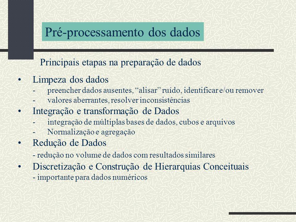 Principais etapas na preparação de dados Pré-processamento dos dados Limpeza dos dados -preencher dados ausentes, alisar ruído, identificar e/ou remov