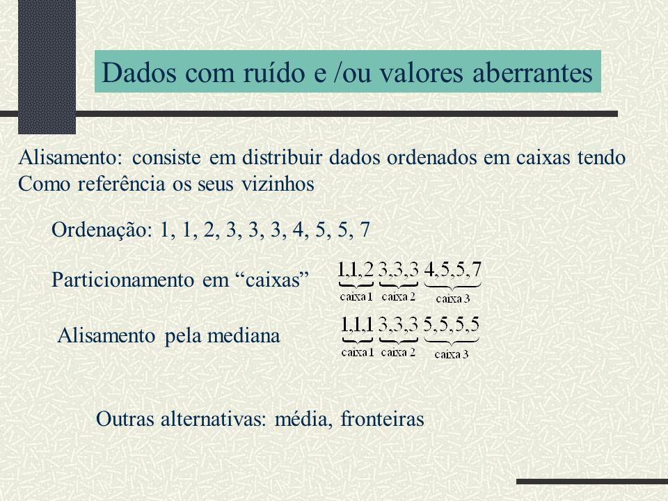 Alisamento: consiste em distribuir dados ordenados em caixas tendo Como referência os seus vizinhos Dados com ruído e /ou valores aberrantes Ordenação