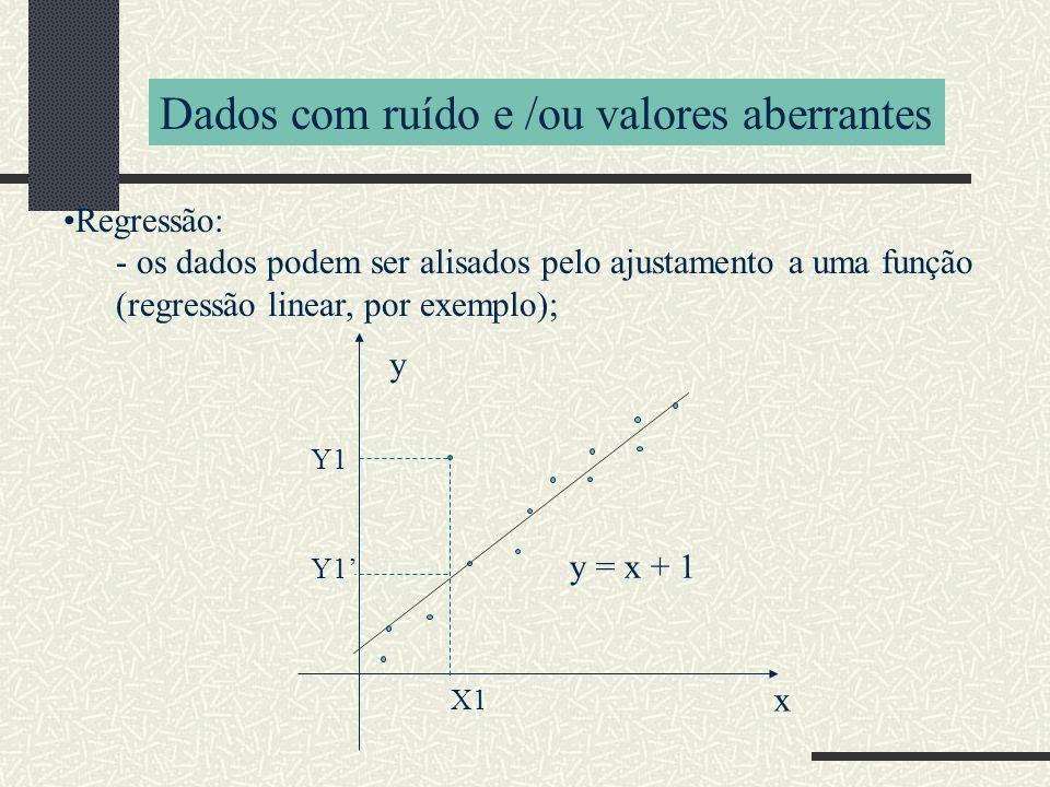 Regressão: - os dados podem ser alisados pelo ajustamento a uma função (regressão linear, por exemplo); Dados com ruído e /ou valores aberrantes x y y