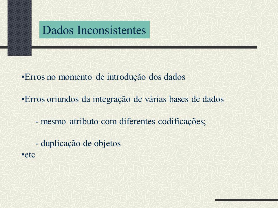 Erros no momento de introdução dos dados Erros oriundos da integração de várias bases de dados - mesmo atributo com diferentes codificações; - duplica