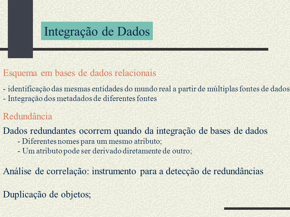 Integração de Dados Esquema em bases de dados relacionais - identificação das mesmas entidades do mundo real a partir de múltiplas fontes de dados - I