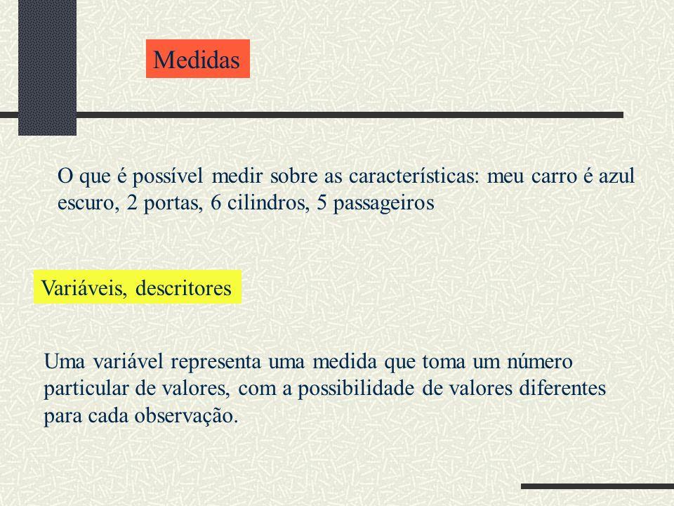 Medidas Uma variável representa uma medida que toma um número particular de valores, com a possibilidade de valores diferentes para cada observação. V