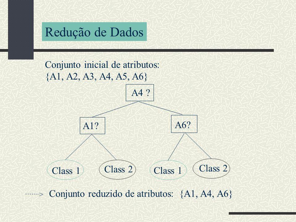 Redução de Dados Conjunto inicial de atributos: {A1, A2, A3, A4, A5, A6} A4 ? A1? A6? Class 1 Class 2 Class 1 Class 2 > Conjunto reduzido de atributos