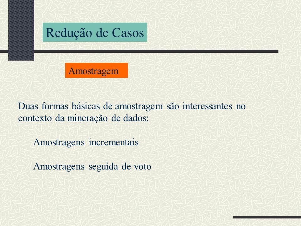 Redução de Casos Amostragem Duas formas básicas de amostragem são interessantes no contexto da mineração de dados: Amostragens incrementais Amostragen