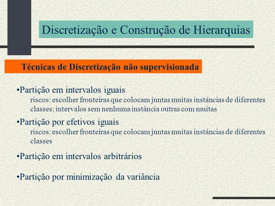 Discretização e Construção de Hierarquias Partição em intervalos iguais riscos: escolher fronteiras que colocam juntas muitas instâncias de diferentes