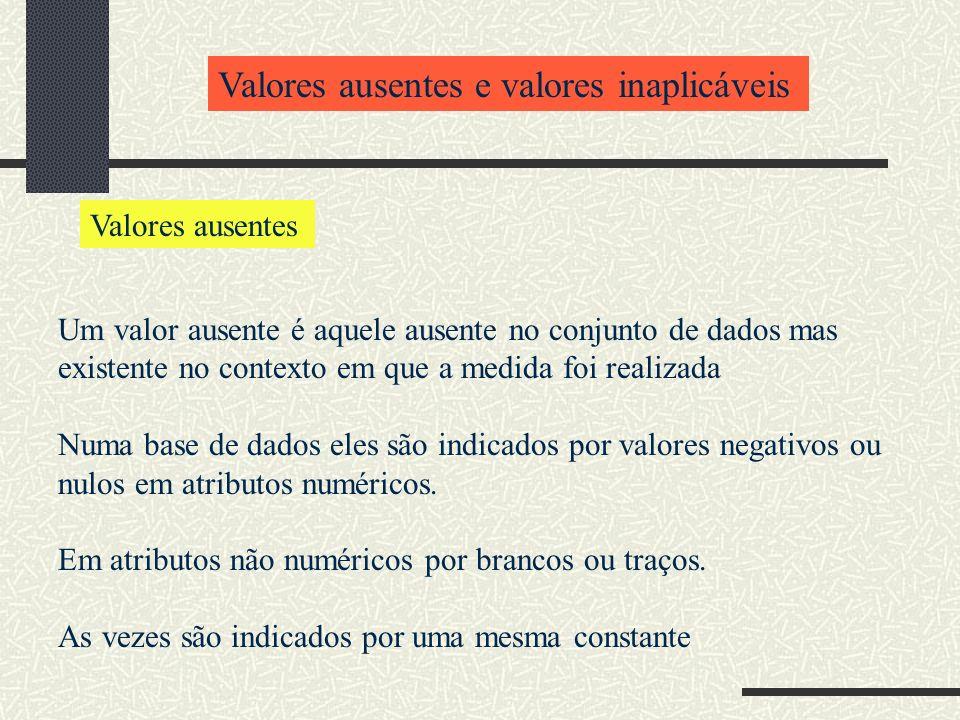 Valores ausentes e valores inaplicáveis Valores ausentes Um valor ausente é aquele ausente no conjunto de dados mas existente no contexto em que a med
