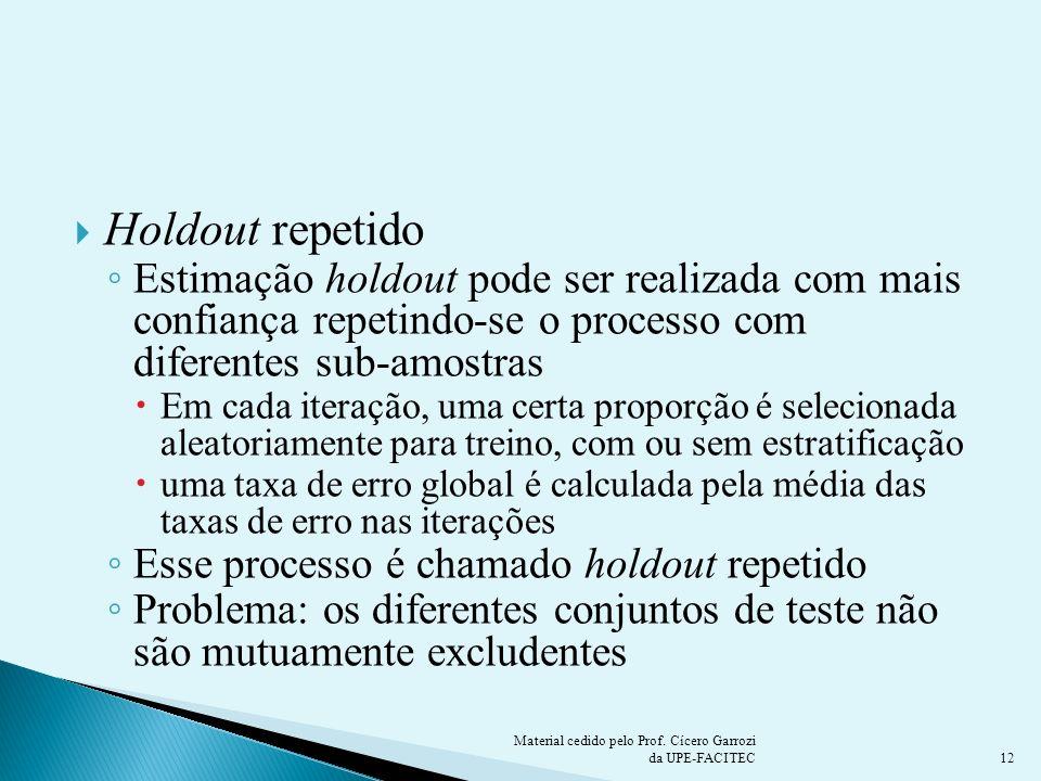 Holdout repetido Estimação holdout pode ser realizada com mais confiança repetindo-se o processo com diferentes sub-amostras Em cada iteração, uma cer