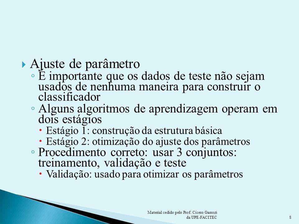 Ajuste de parâmetro É importante que os dados de teste não sejam usados de nenhuma maneira para construir o classificador Alguns algoritmos de aprendi