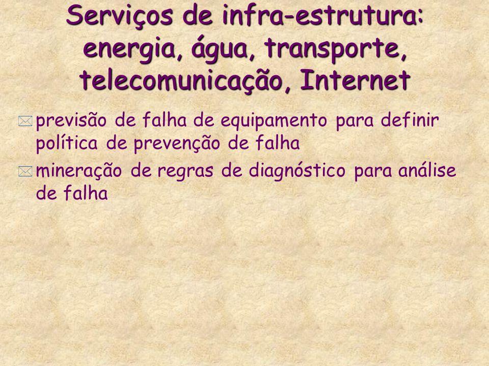 Serviços de infra-estrutura: energia, água, transporte, telecomunicação, Internet * previsão de falha de equipamento para definir política de prevençã