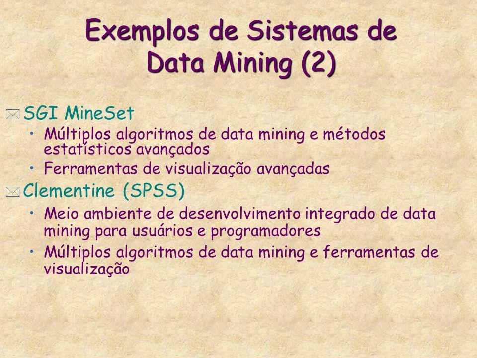 Exemplos de Sistemas de Data Mining (2) * SGI MineSet Múltiplos algoritmos de data mining e métodos estatísticos avançados Ferramentas de visualização