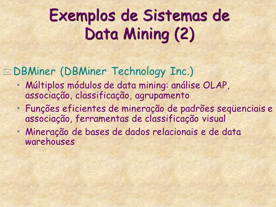 Exemplos de Sistemas de Data Mining (2) * DBMiner (DBMiner Technology Inc.) Múltiplos módulos de data mining: análise OLAP, associação, classificação,