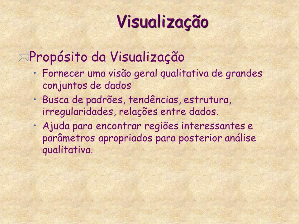 Visualização * Propósito da Visualização Fornecer uma visão geral qualitativa de grandes conjuntos de dados Busca de padrões, tendências, estrutura, i