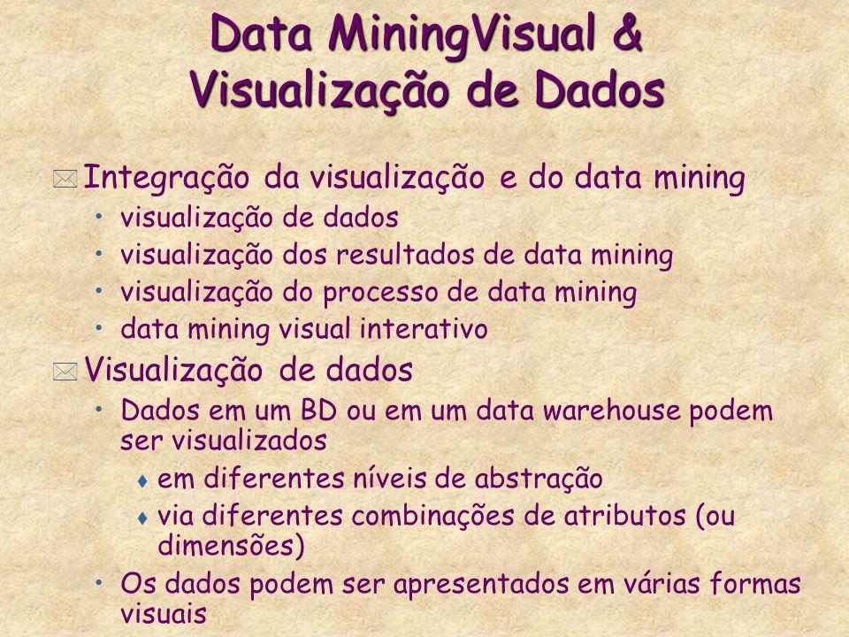 Data MiningVisual & Visualização de Dados * Integração da visualização e do data mining visualização de dados visualização dos resultados de data mini