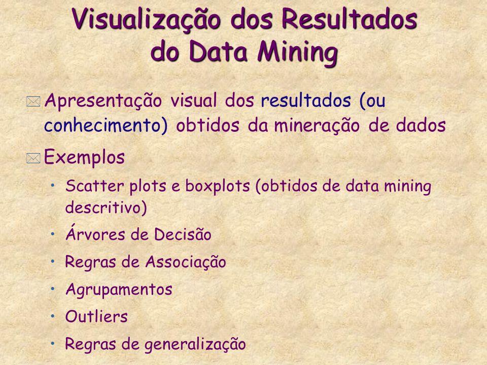 Visualização dos Resultados do Data Mining * Apresentação visual dos resultados (ou conhecimento) obtidos da mineração de dados * Exemplos Scatter plo