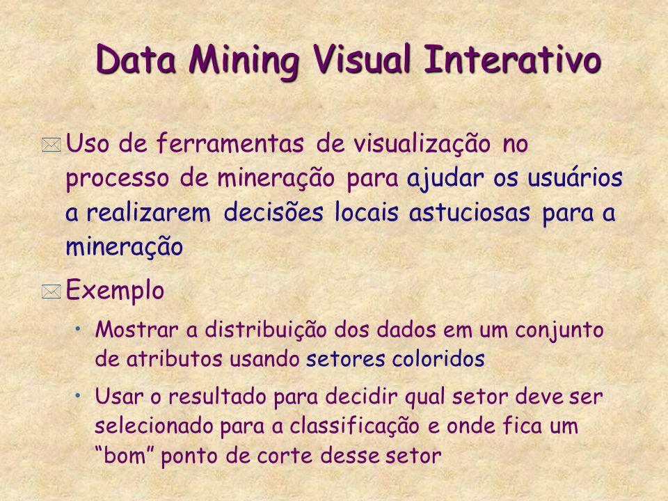 Data Mining Visual Interativo * Uso de ferramentas de visualização no processo de mineração para ajudar os usuários a realizarem decisões locais astuc