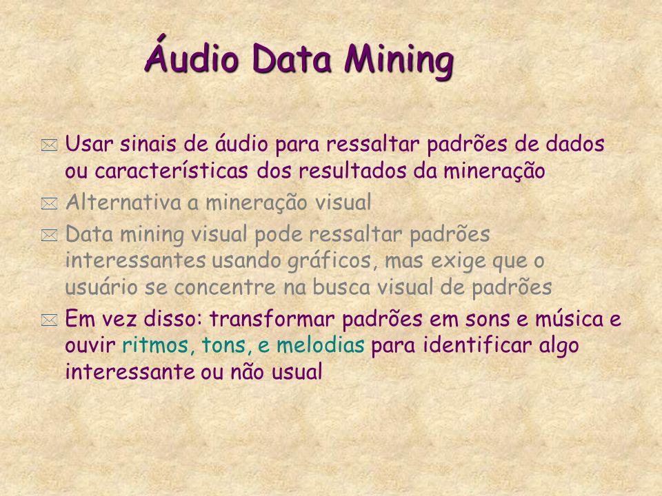Áudio Data Mining * Usar sinais de áudio para ressaltar padrões de dados ou características dos resultados da mineração * Alternativa a mineração visu