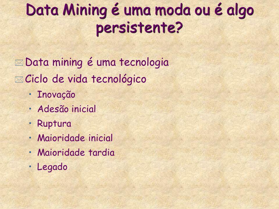 Data Mining é uma moda ou é algo persistente? * Data mining é uma tecnologia * Ciclo de vida tecnológico Inovação Adesão inicial Ruptura Maioridade in
