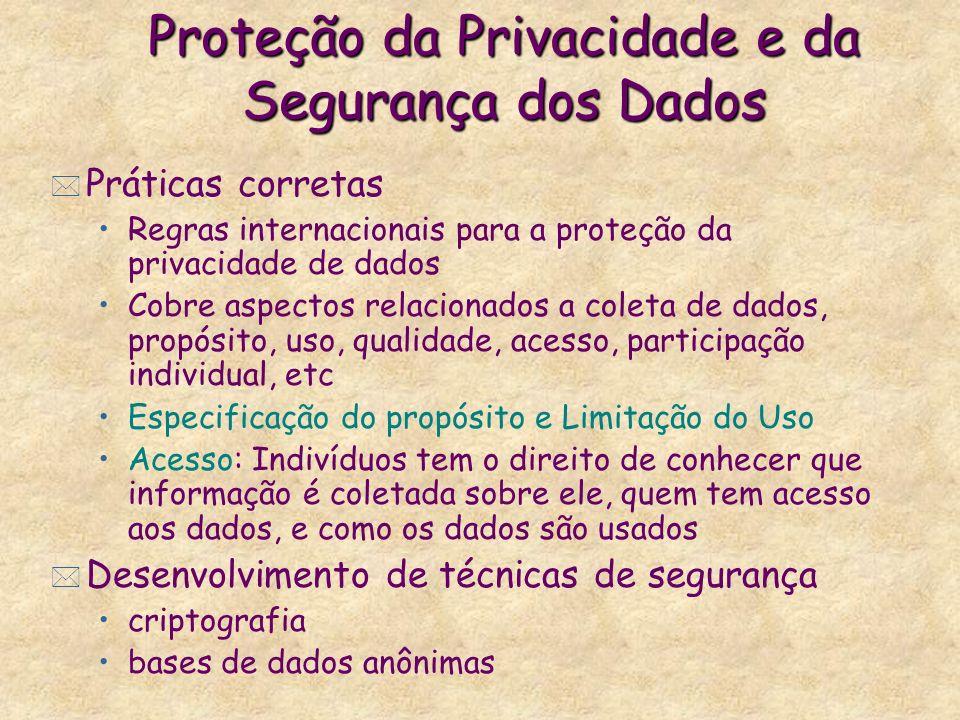 Proteção da Privacidade e da Segurança dos Dados * Práticas corretas Regras internacionais para a proteção da privacidade de dados Cobre aspectos rela