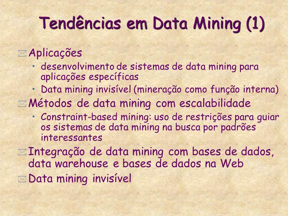 Tendências em Data Mining (1) * Aplicações desenvolvimento de sistemas de data mining para aplicações específicas Data mining invisível (mineração com