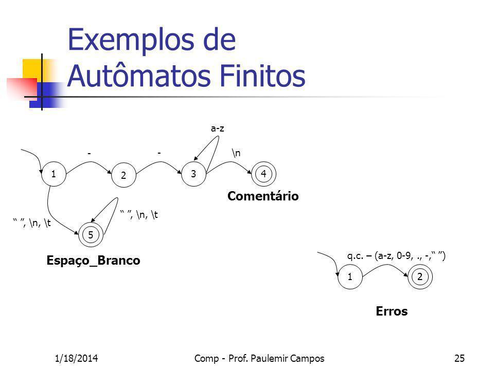 1/18/2014Comp - Prof. Paulemir Campos25 Exemplos de Autômatos Finitos 12 2 q.c. – (a-z, 0-9,., -, ) Erros 13 - Espaço_Branco 2 - a-z 5, \n, \t 4 \n, \