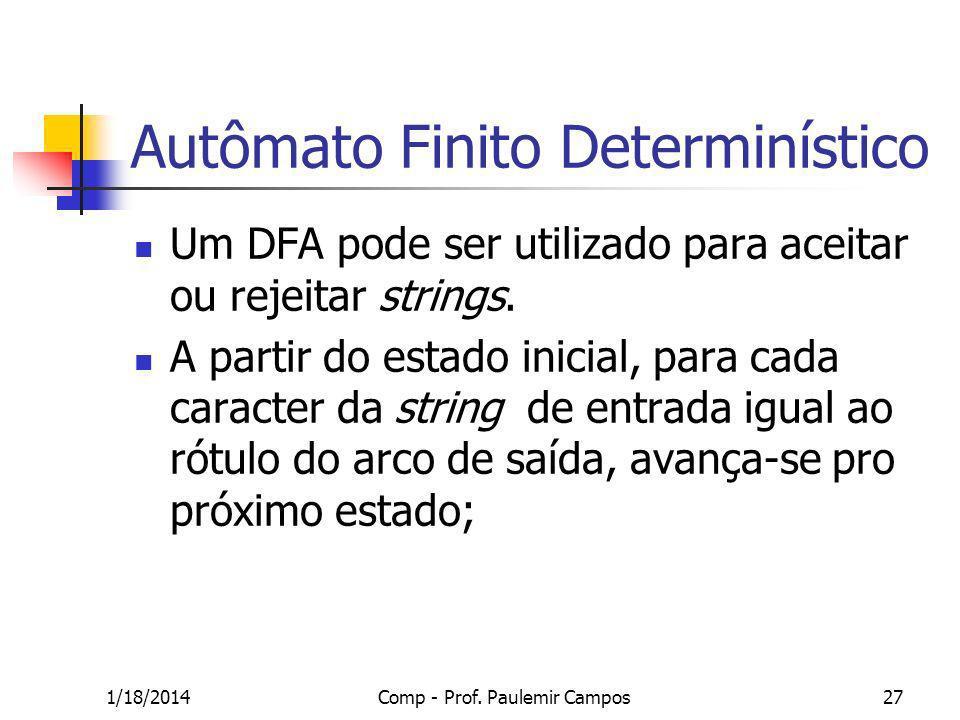 1/18/2014Comp - Prof. Paulemir Campos27 Autômato Finito Determinístico Um DFA pode ser utilizado para aceitar ou rejeitar strings. A partir do estado